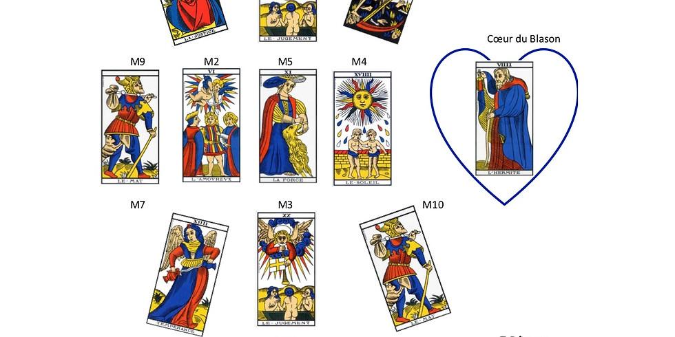 Le Référentiel de Naissance ou le Tarot de Marseille pratique
