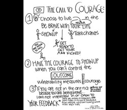 Thank you 🙏🏼 _BreneBrown for #TheCallT