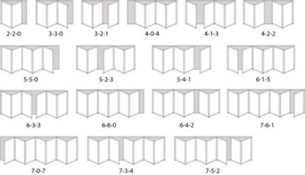 bifold doors diagram