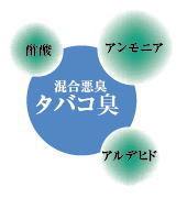 shoshuryoku1.jpg