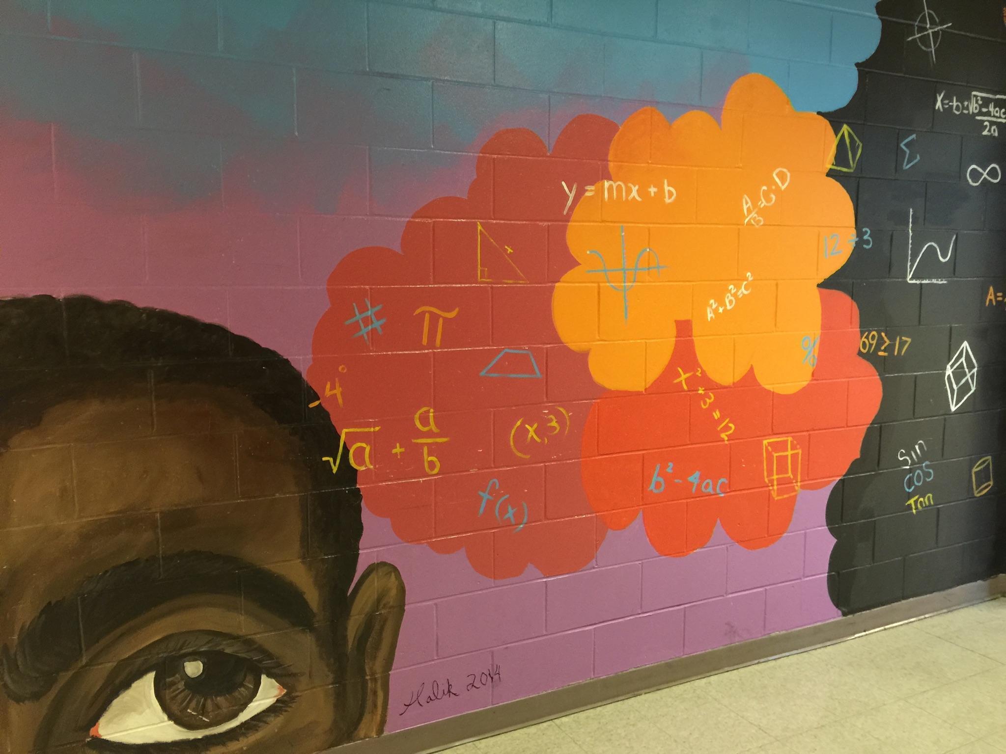 Mind Equations