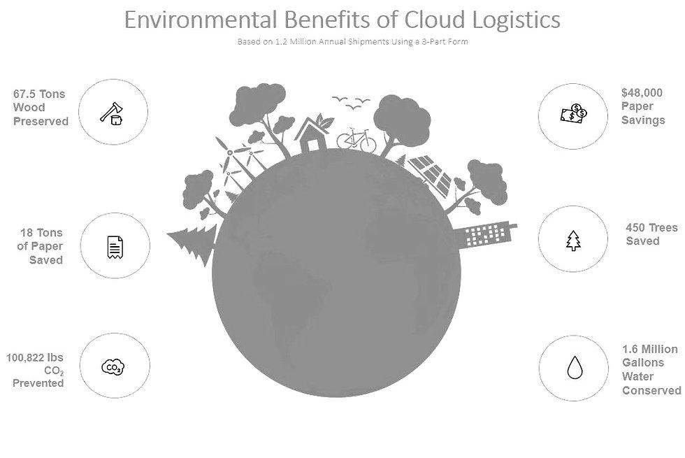 cloud%20logistics_edited.jpg