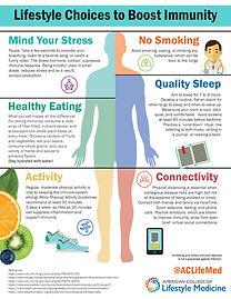 Lifestyle Choices & Immunity.jpg