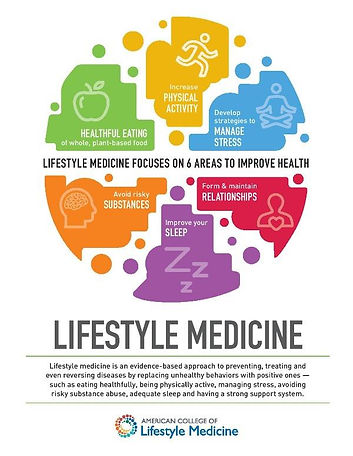 ACLM-What is Lifestyle Medicine-frontSma