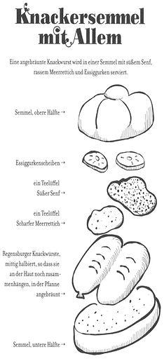 Regensburger Knackersemmel mit Allem Wurstbraterei Reisinger
