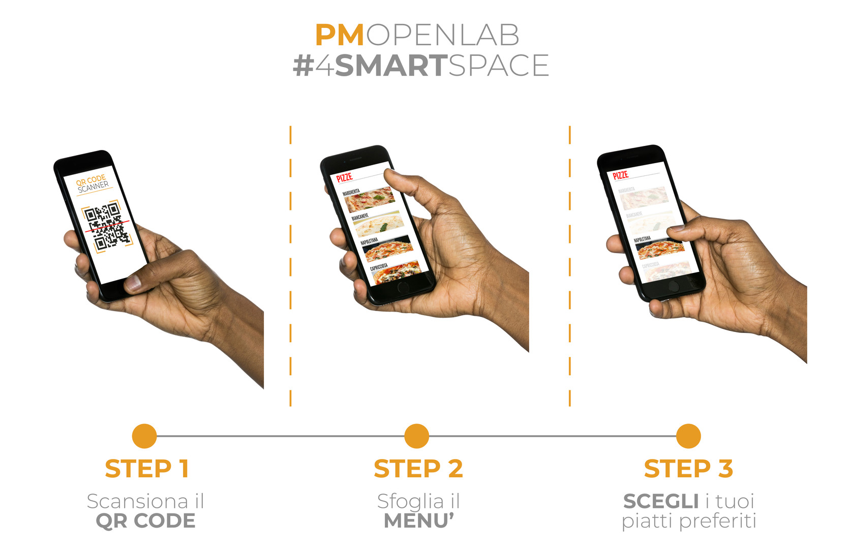 PMopenlab #4SmartSpace