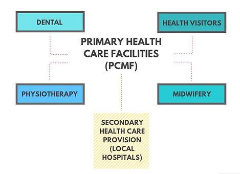 PCMF Chart.JPG