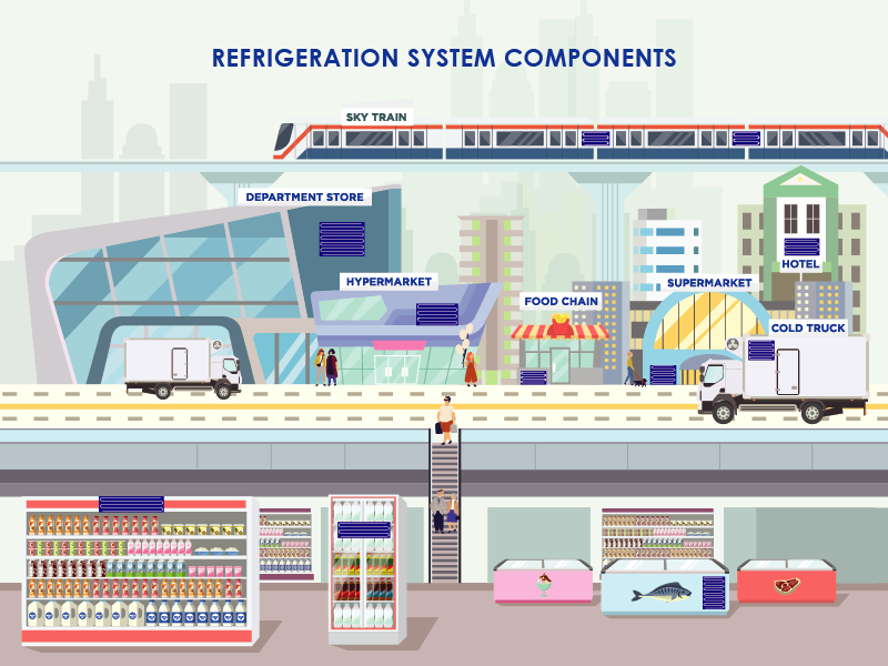 AW_Refrigeration Components-02-01.png