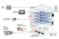 Hunt_Electric_DAS_Model