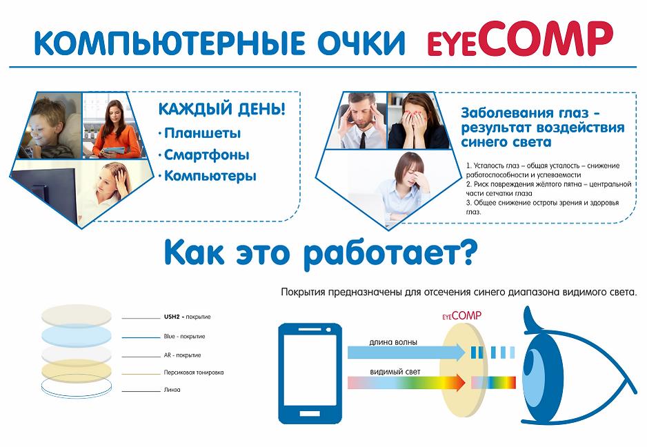купить компьютерные очки Обнинск
