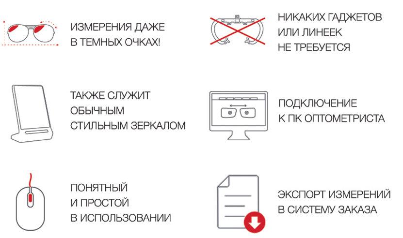 Spark_Mi.jpg