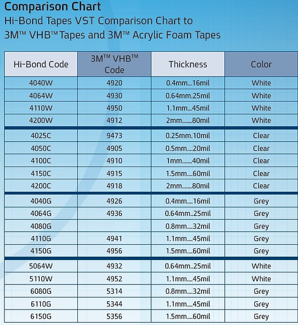 HIGH BOND 3M CROSS TABLET.jpg