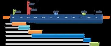 Website Design Development Planning