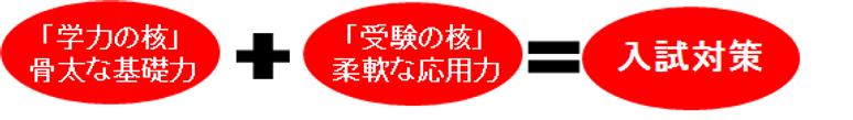 MST進学塾 瓢箪山 中学入試