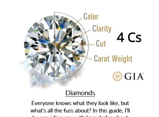17 Jewellers - diamond 101