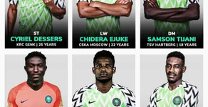 Seven Players Targeting Strong Super Eagles Outings against CIV and Tunisia