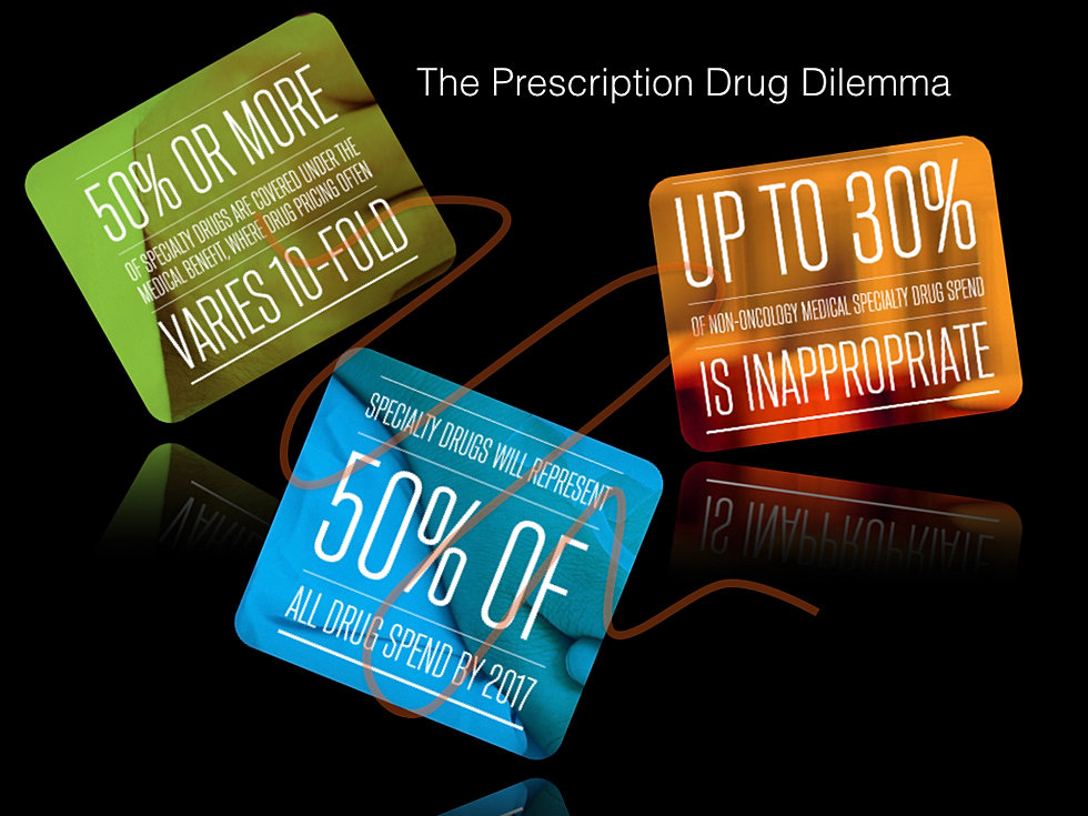 drug dilemmas The drug policy alliance is committed to identifying and promoting health-centered alternatives to harmful, punitive drug laws key issues drug decriminalization.