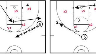 Sets vs. Zone