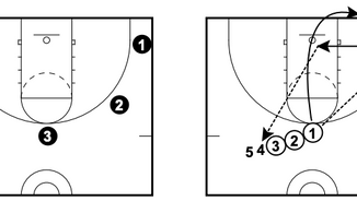 Shooting and Finishing Drills (38 pages)