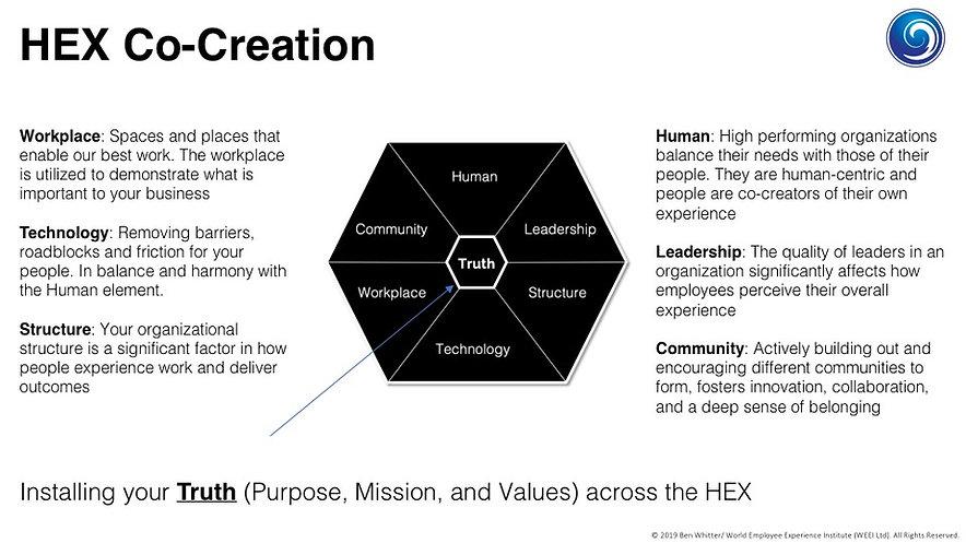 HEX Co-Creation.jpg