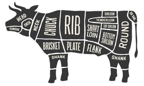 butcher+spokane.jpg