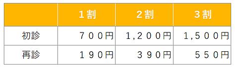 meyasu_修正0227.png
