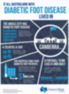 Diabetic Foot - Canberra - website.jpg