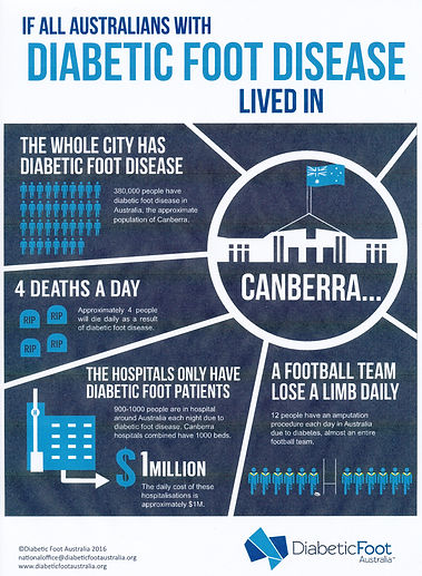 Diabetic Foot - Canberra - website.jpg