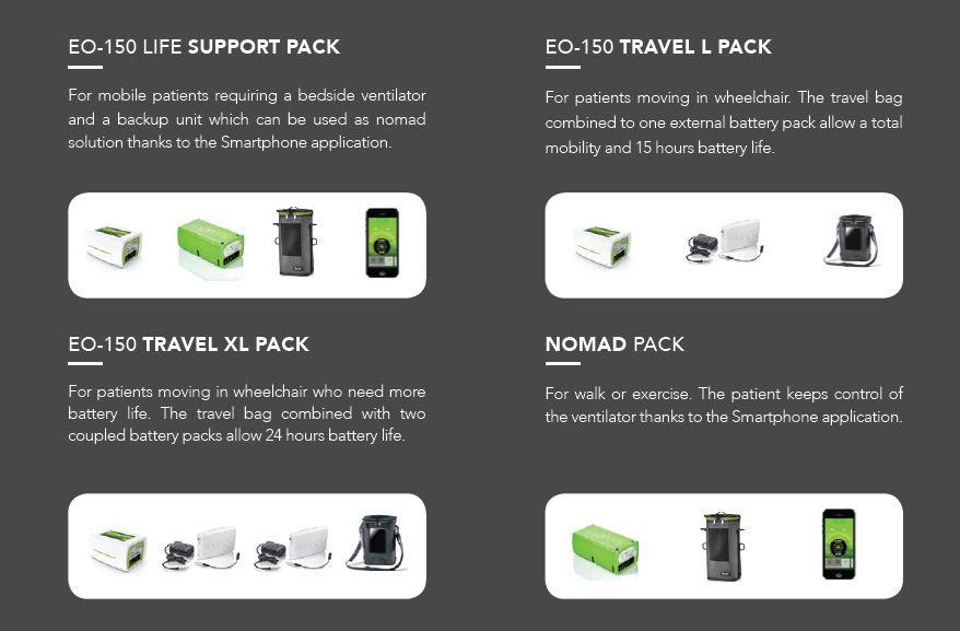 Transportpakker.JPG