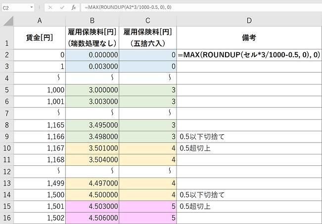 Excelで五捨六入(0.5以下切捨て、0.5超切上)