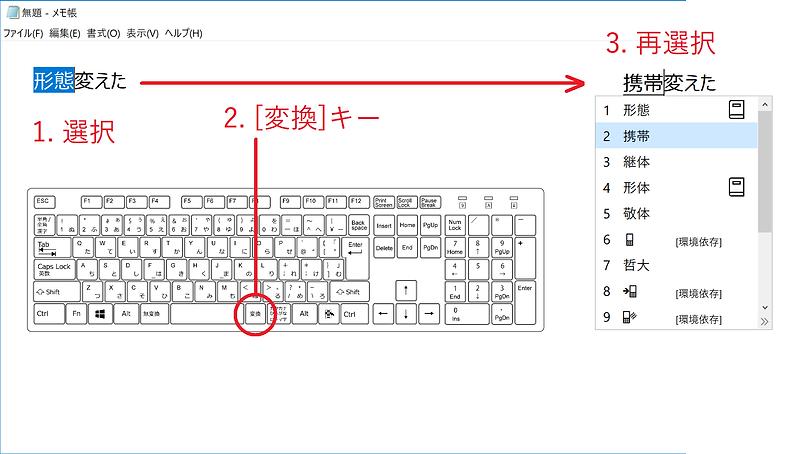MS-IMEで確定済みの文字を、再入力せずに、未確定文字にする