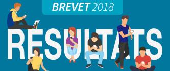 Résultats Brevet 2018