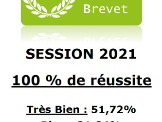 Résultats du Brevet 2021