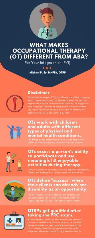 For Your Infographics: What Makes Occupational Therapy (OT) Different from ABA?