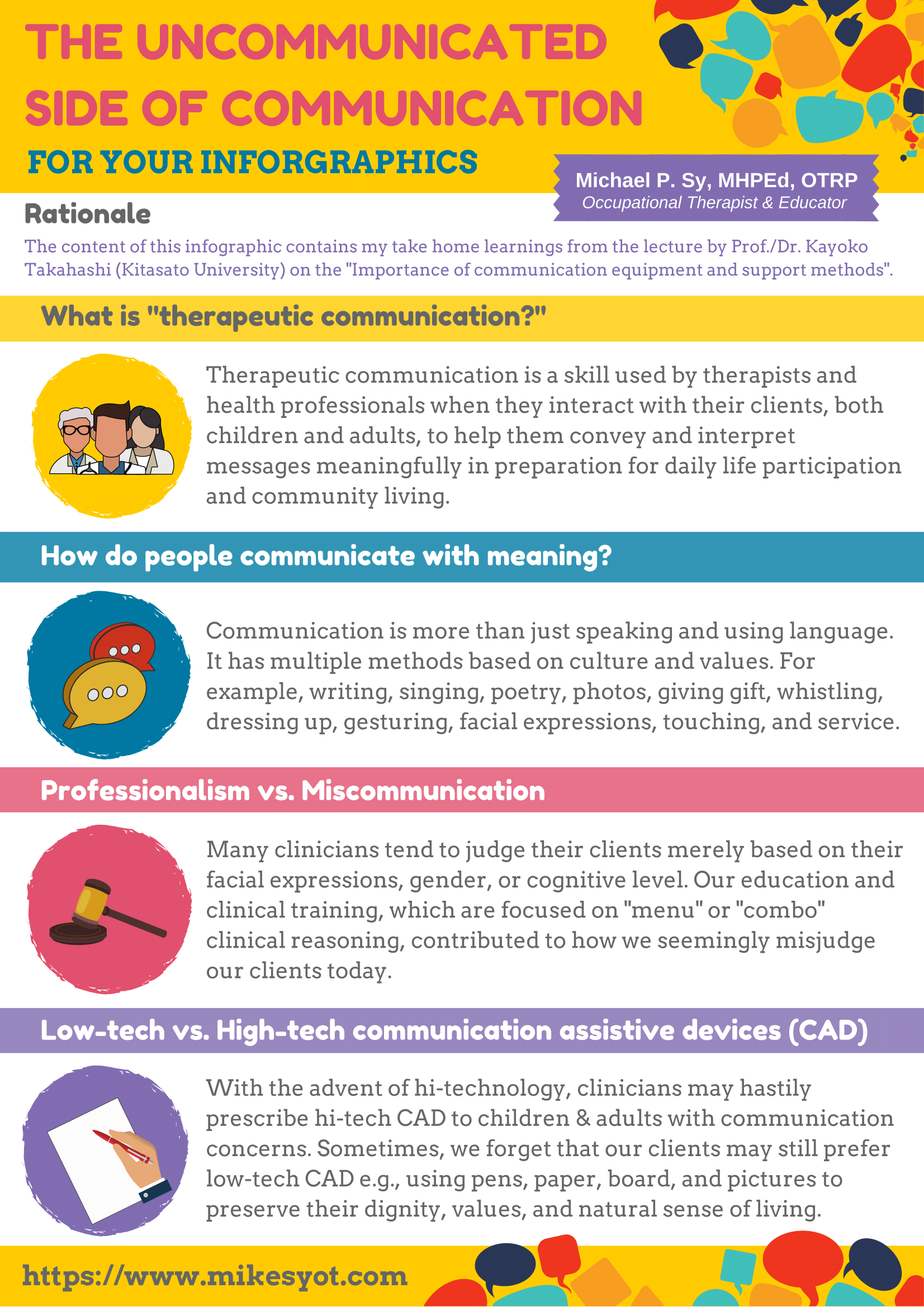 Communication Info-1