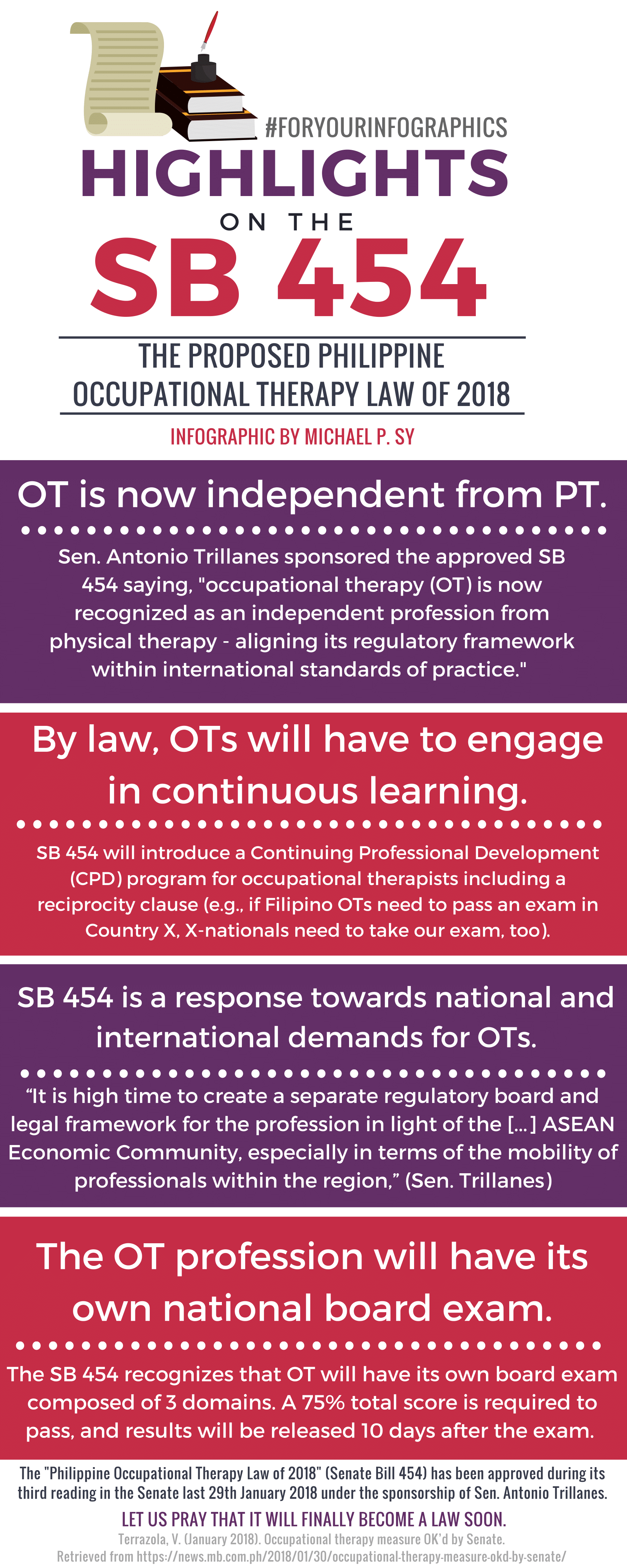 SENATE BILL 454_OT LAW_Highlights-1