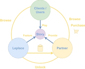 stories-Partner.png