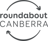 Roundabout Canberra.png