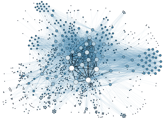 SNA/APPN/APPC Network Connectivity Analysis