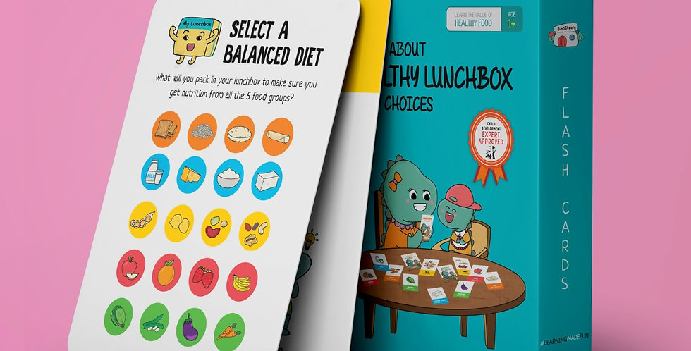 Learn About Healthy Lunchbox Food Choices Flashcards