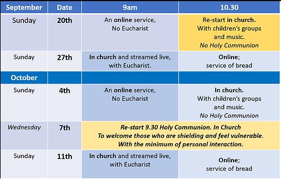 Sept Oct Service Pattern v2.png