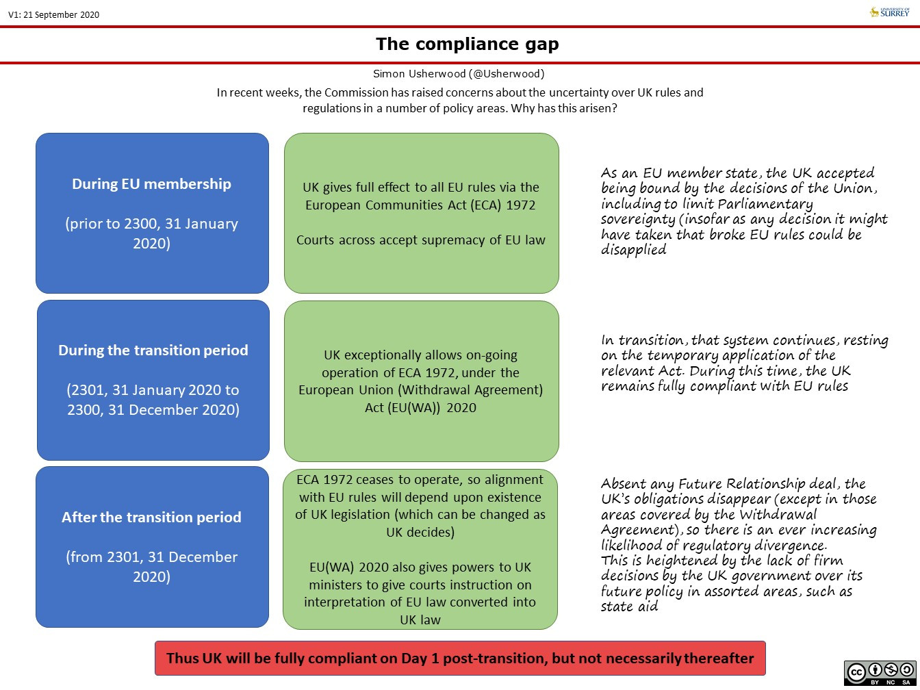Compliance gap.jpg