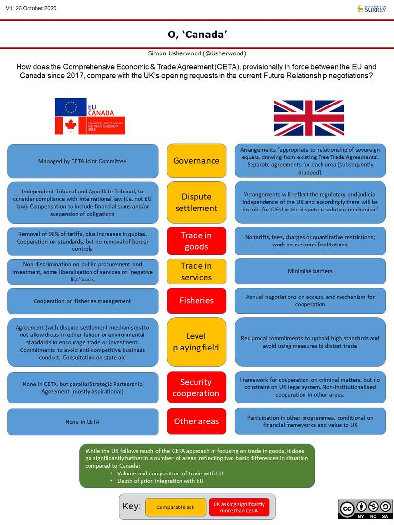 CETA comparison.jpg