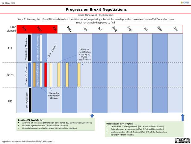 2020 Timeline Update Apr 20.jpg
