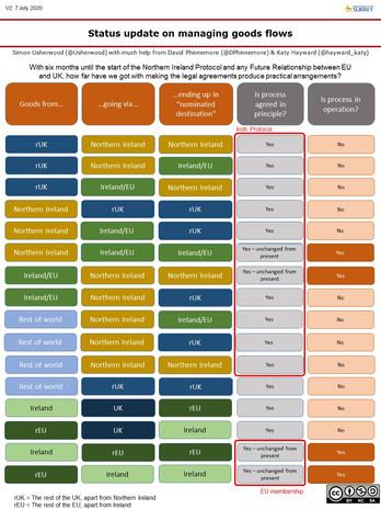 goods flow regulation.jpg