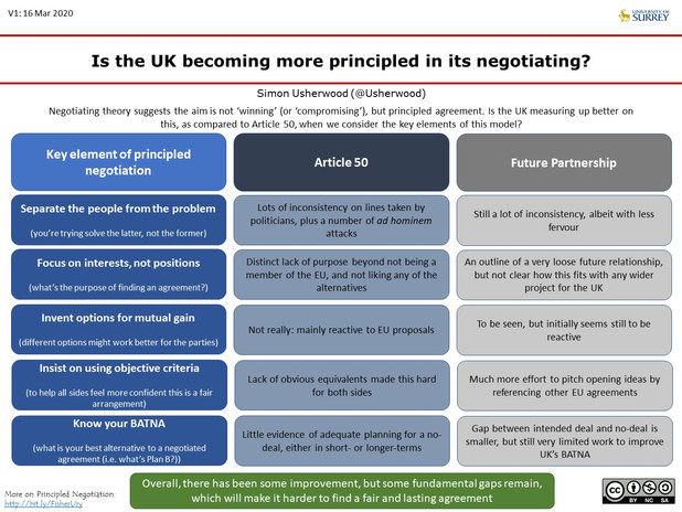 Principled UK.jpg