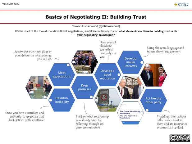 Negotiating Basics II.jpg