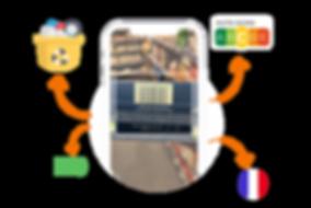 Scan de produis API - Montri