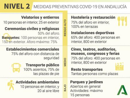 Medidas Covid19 según Nivel de Alerta Sanitaria