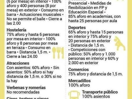 Los distritos Málaga, Guadalhorce y Costa del Sol retroceden a nivel 2 y deberán reducir aforos